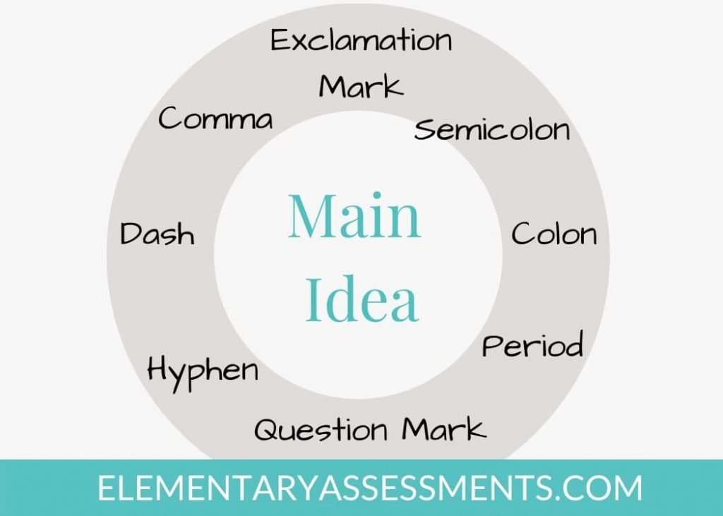 main idea activity 2nd grade
