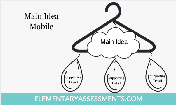 main idea mobile