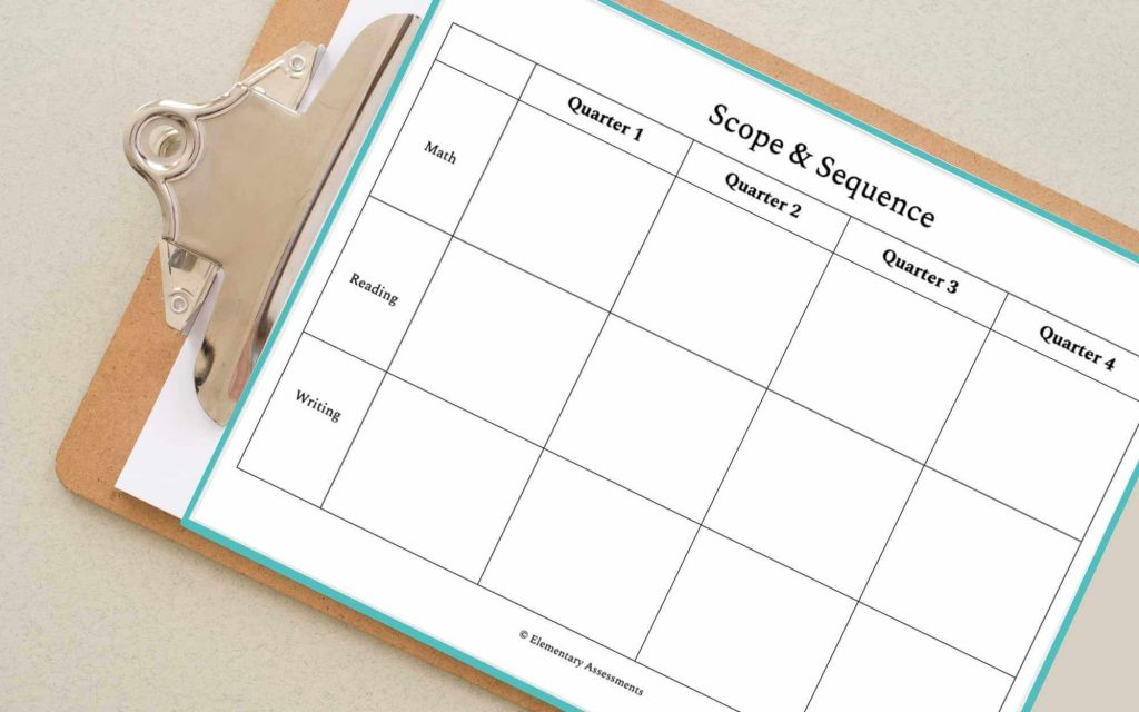 blank scope and sequence template